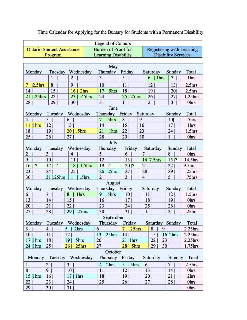 Time Calendar from May to October 2012 that I spend in order to access accommodations.